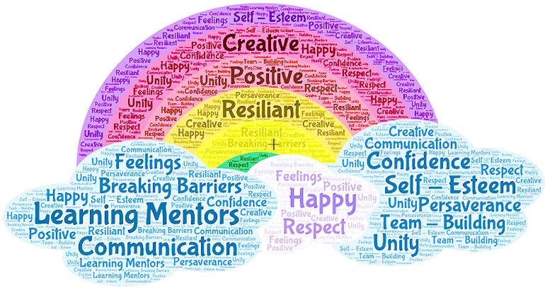 Learning Mentors Word Rainbow